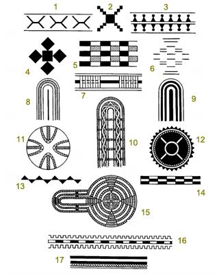 Орнаменты алеутов